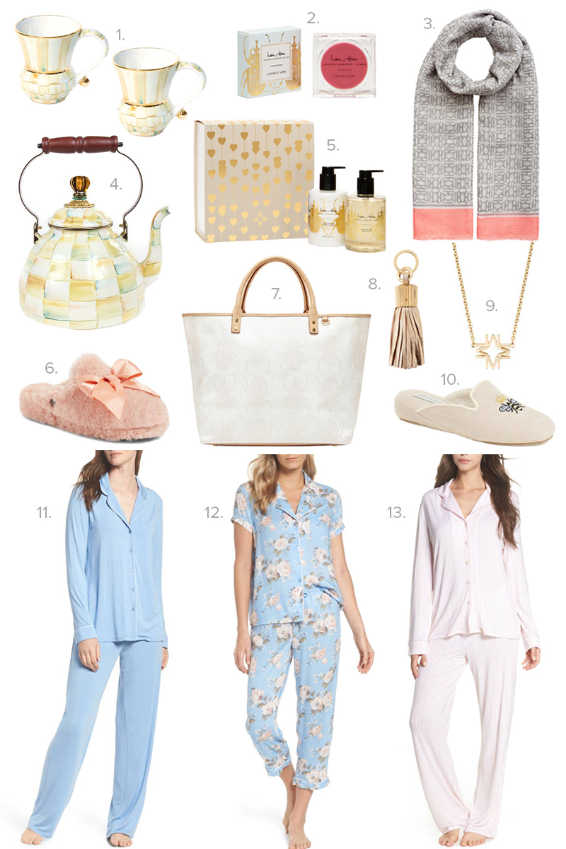 2018 mothers day gift ideas